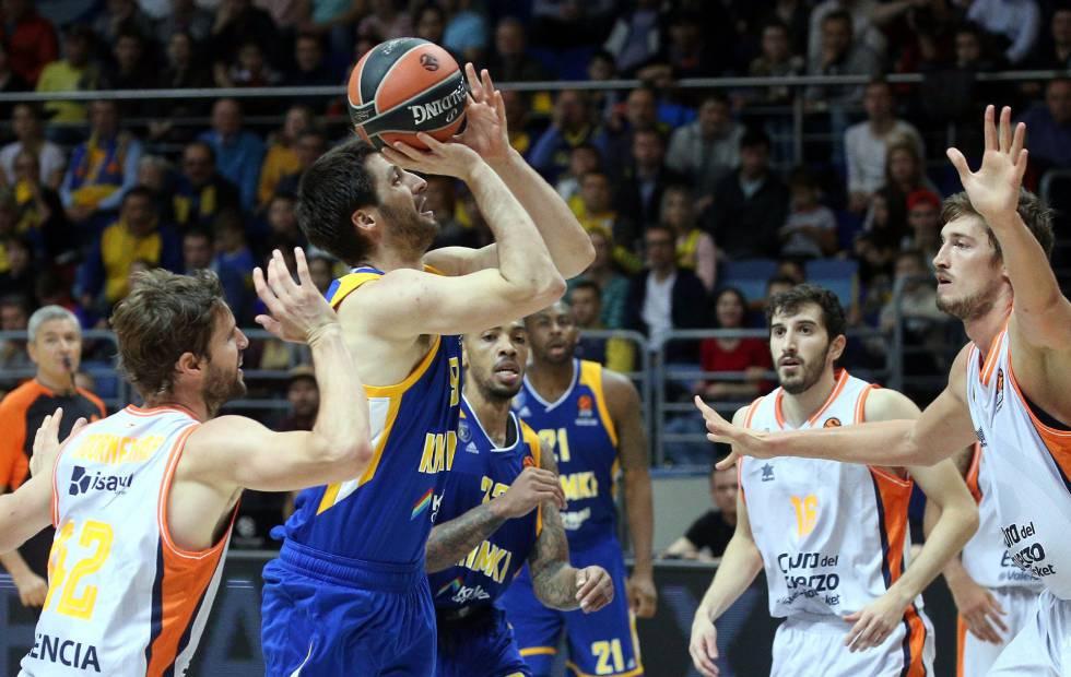 Resultado de imagen de Khimki 75 Valencia Basket 70