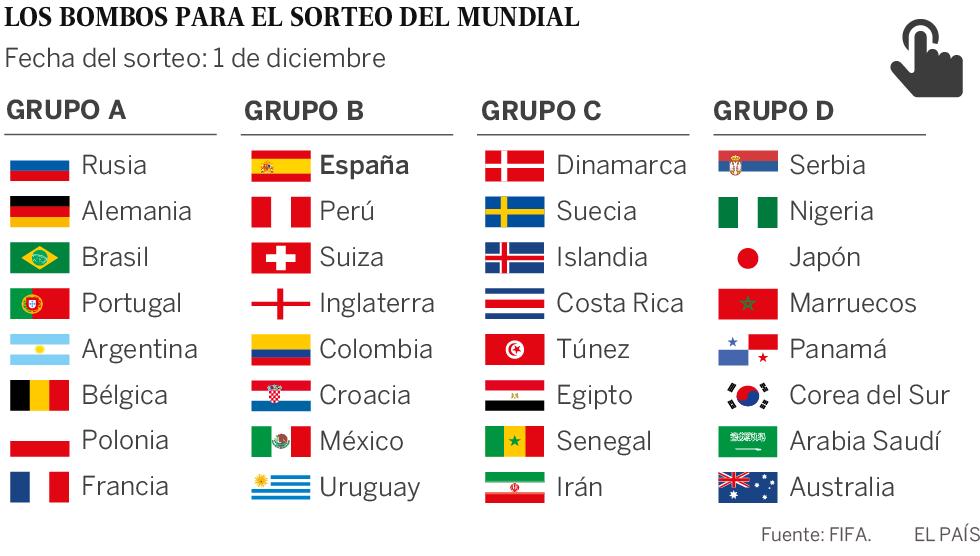 como comprar elige genuino claro y distintivo Estos son los equipos clasificados para el Mundial Rusia ...