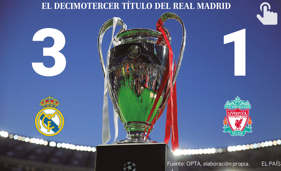 GRÁFICO: estadísticas de la final entre el Real Madrid y el Liverpool.