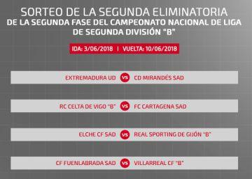 Liga 1,2,3 en EL PAÍS