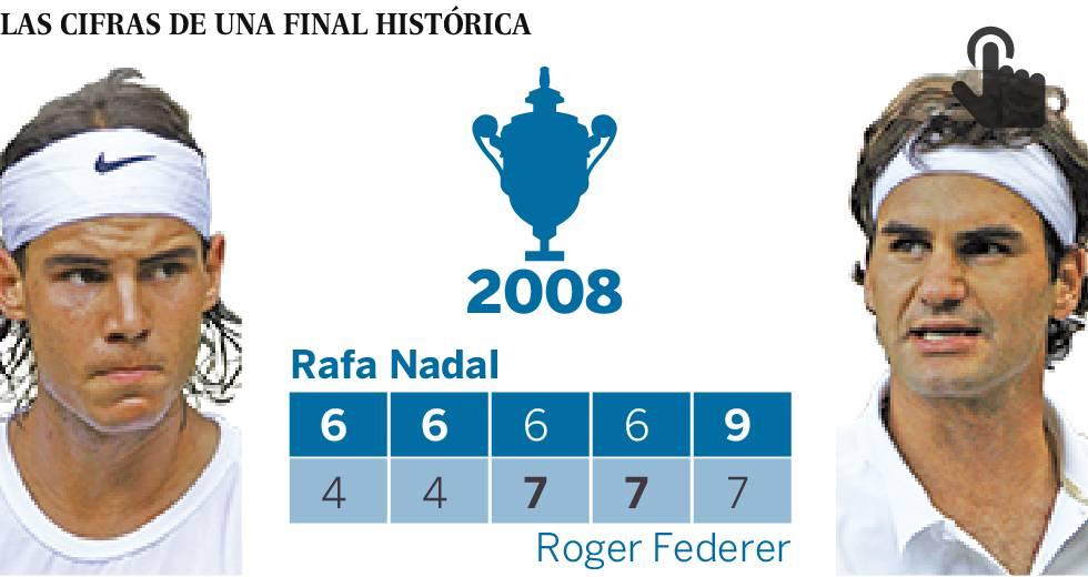 Nadal y Federer, 2008: Un partido como una Catedral