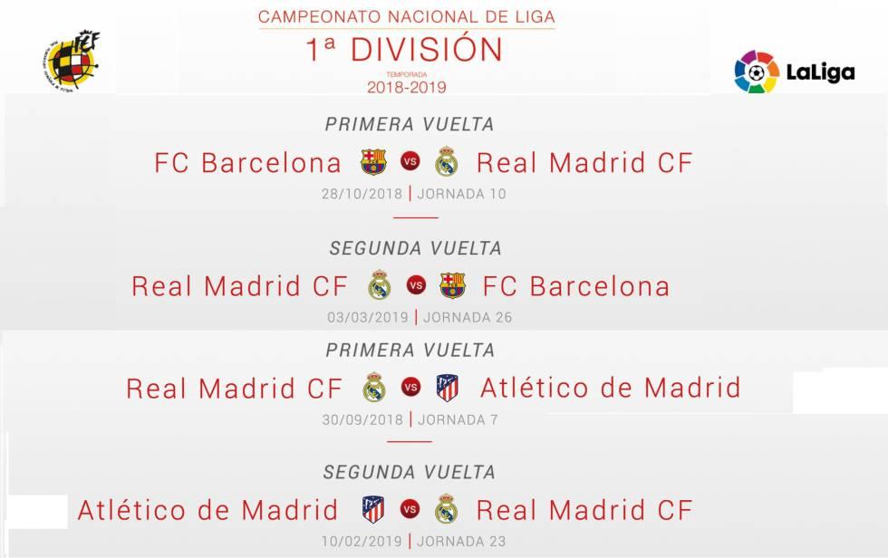 Calendario Liga Segunda.Sorteo Del Calendario De La Liga Santander 2018 2019 Deportes El
