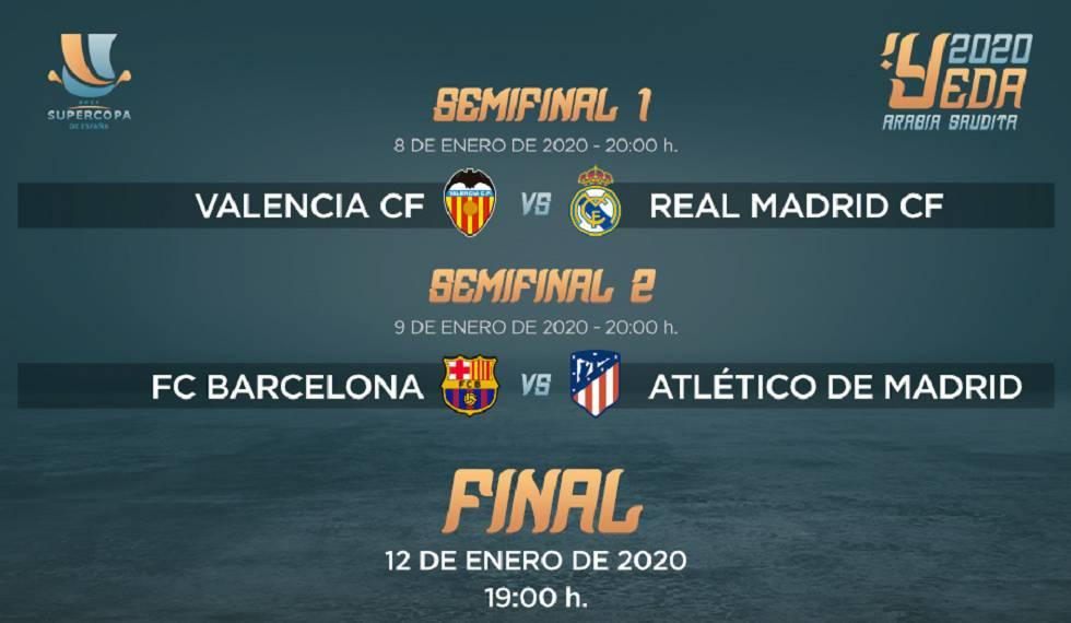 Resultat d'imatges de cuadros semifinales supercopa