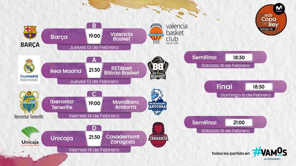 Copa del Rey de baloncesto 2020: Real Madrid-Bilbao, Barça ...