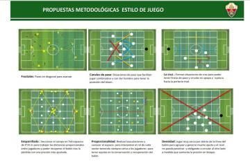 Algunos conceptos tácticos se explican simulando un terreno de juego dividido como si fuera un tablero de ajedrez.