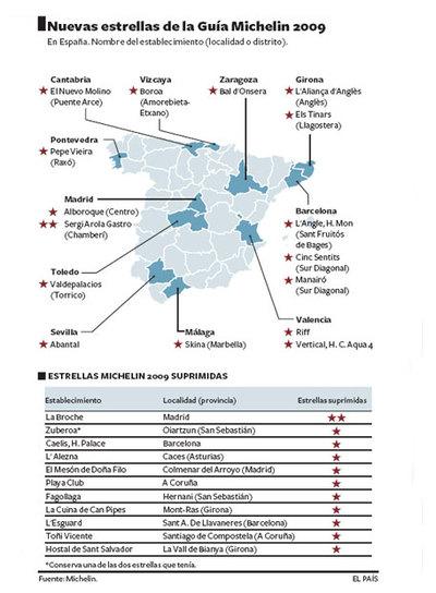 mapa da michelin España se 'estrella' en la nueva guía Michelin | Edición impresa  mapa da michelin