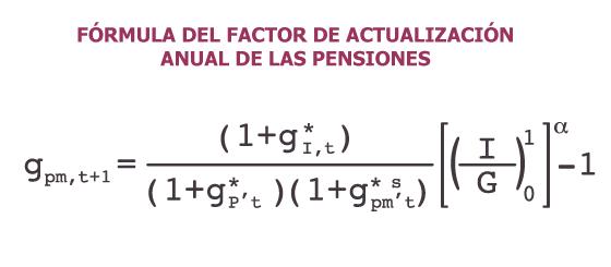 As se calcular n las nuevas pensiones econom a el pa s - Actualizacion pension alimentos ipc ...