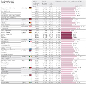 ... 39. Los países europeos y sus capitales: ...