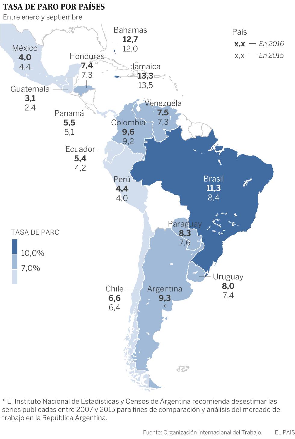 El desempleo en América Latina y el Caribe toca máximos en una ...