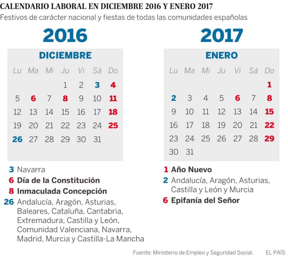 Tiempo En Madrid Espa A 15 Dias: ¿Sabes Qué Días Son Festivos Esta Navidad En Tu Comunidad