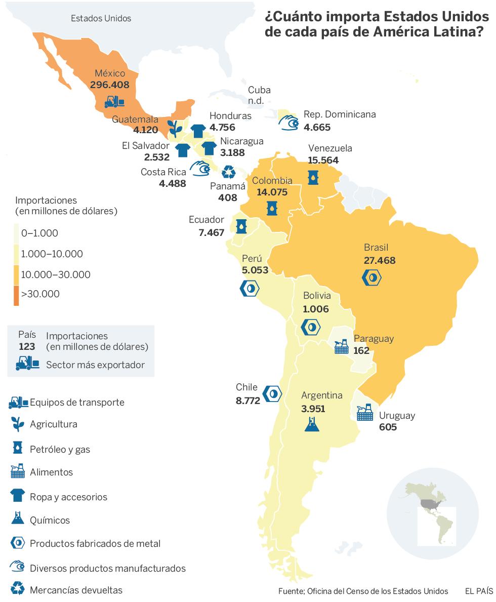 610c99870399 Las ventas latinoamericanas a EE UU, en riesgo por el proteccionismo ...