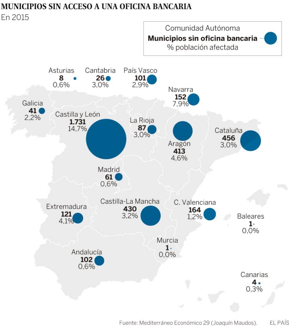Cierre oficinas bancarias la mitad de los pueblos ya no for Cajamar oficinas valencia