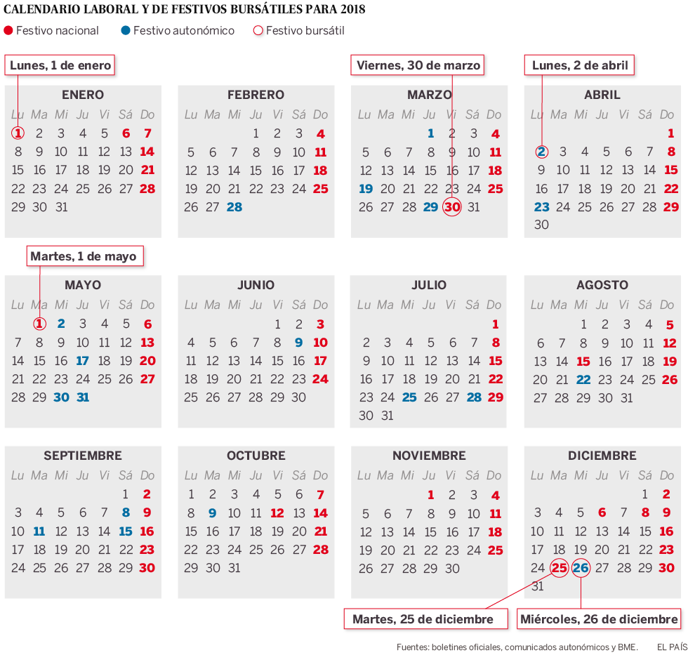 Calendario argentina 2018 en excel takvim kalender hd for Calendario eventos madrid