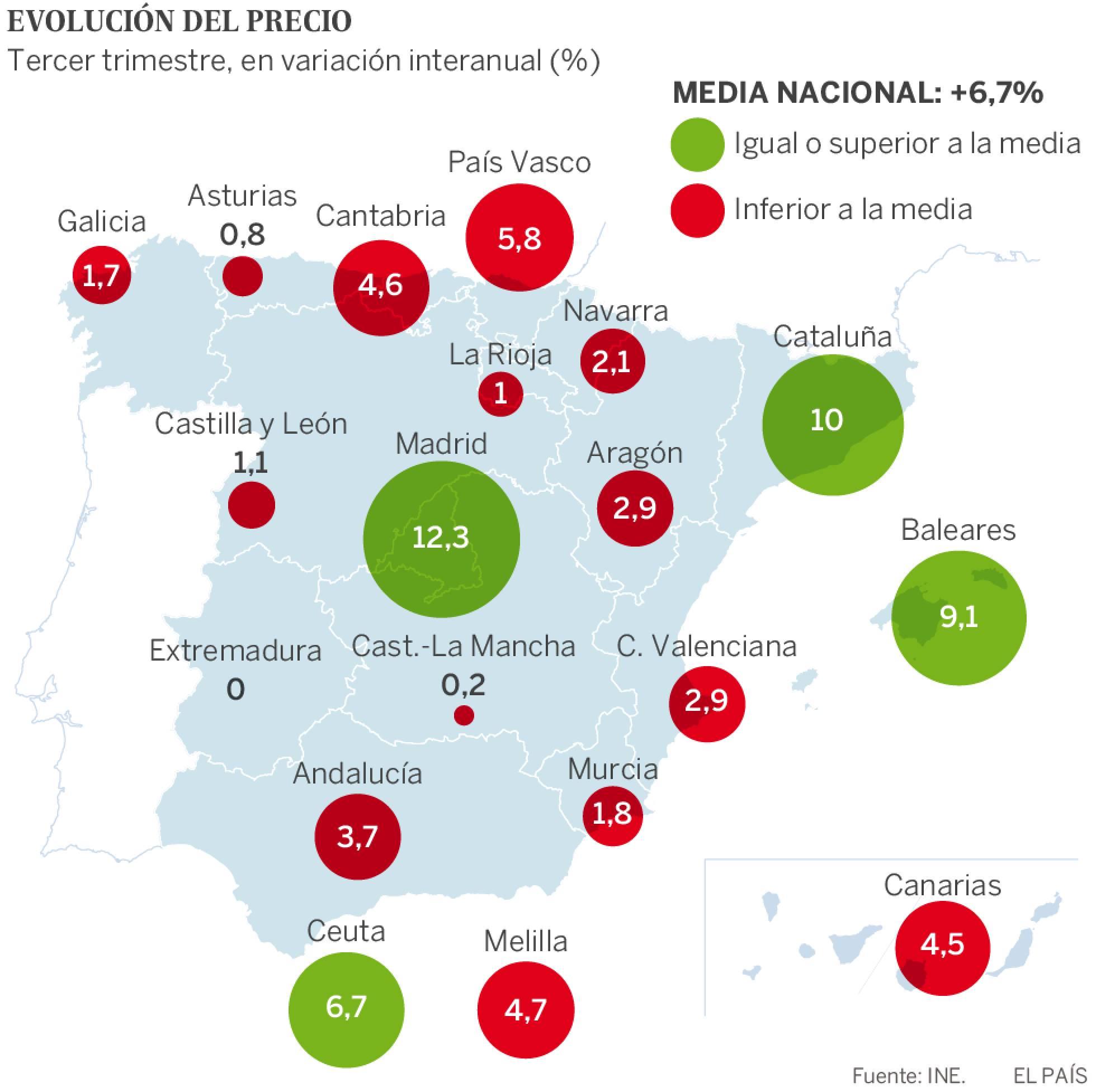 Realidades de la vivienda en el capitalismo español. Luchas contra los desahucios de viviendas. Inversiones y mercado inmobiliario - Página 21 1512639061_892321_1512647516_sumario_normal_recorte1