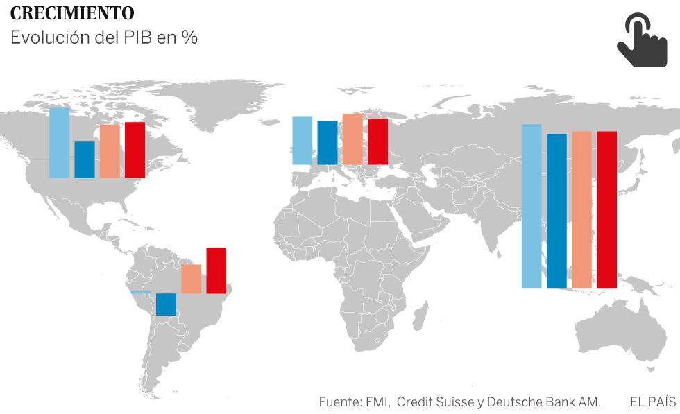 La economía mundial apura la cresta de la ola