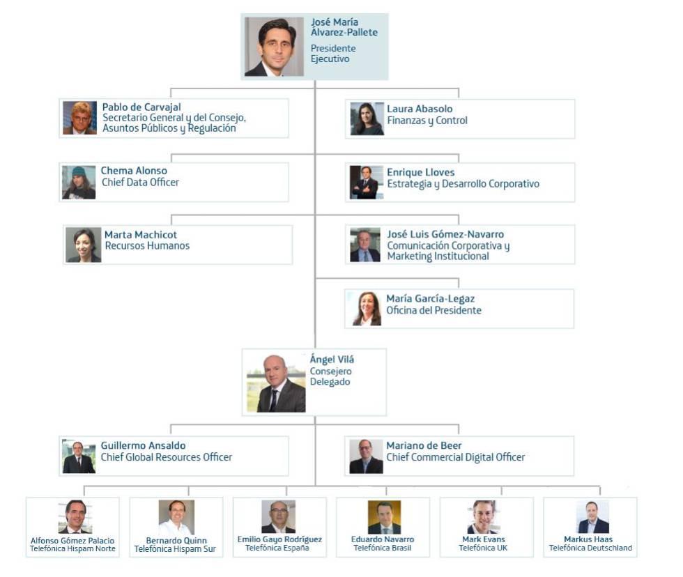 Pallete releva a los presidentes de Telefónica de España y Latinoamérica