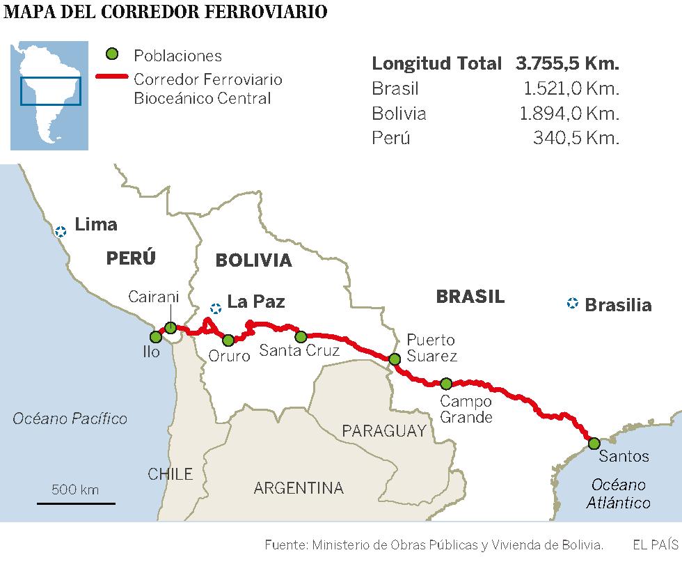 Bolivia anhela los dos océanos