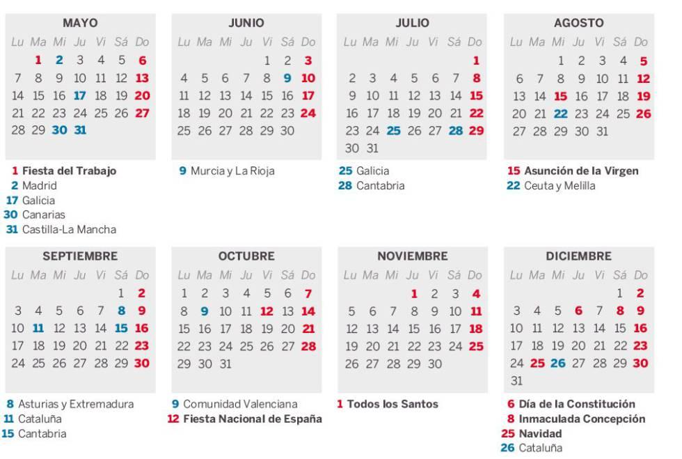 Calendario Laboral De Cataluna.En Que Comunidades Es Festivo El Lunes De Pascua Economia