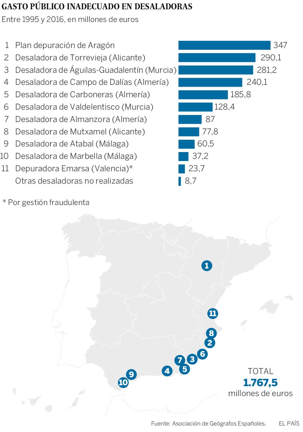 ¿Ha despilfarrado España en obras públicas? Según los geógrafos, 26.240 millones solo en el AVE
