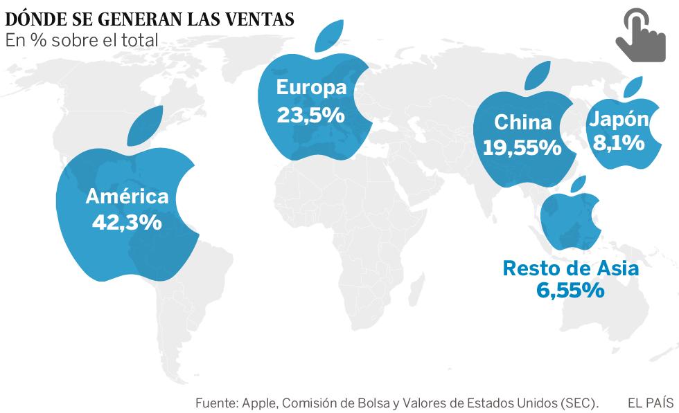 Apple sufre mal de altura y pone a prueba sus límites