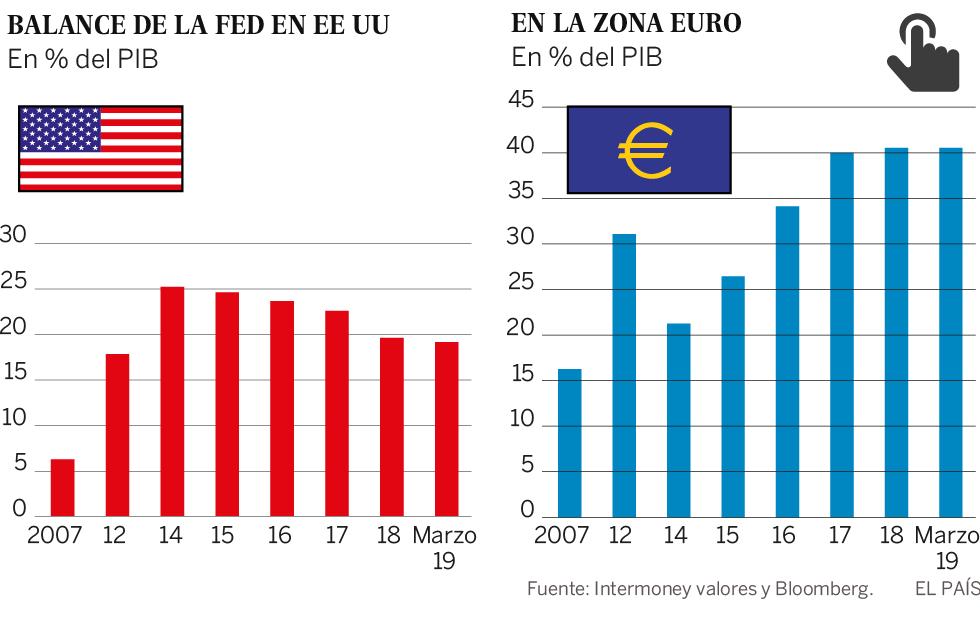 La 'japonización' de la economía europea