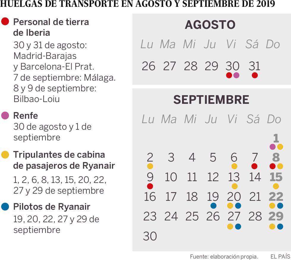 Calendario De Agosto Y Septiembre 2019.Las Cancelaciones Por Las Huelgas De Transporte Dejan 40 000