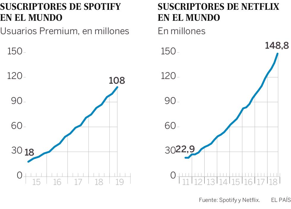 La sociedad da la espalda a la propiedad: usuarios de todo; dueños de nada