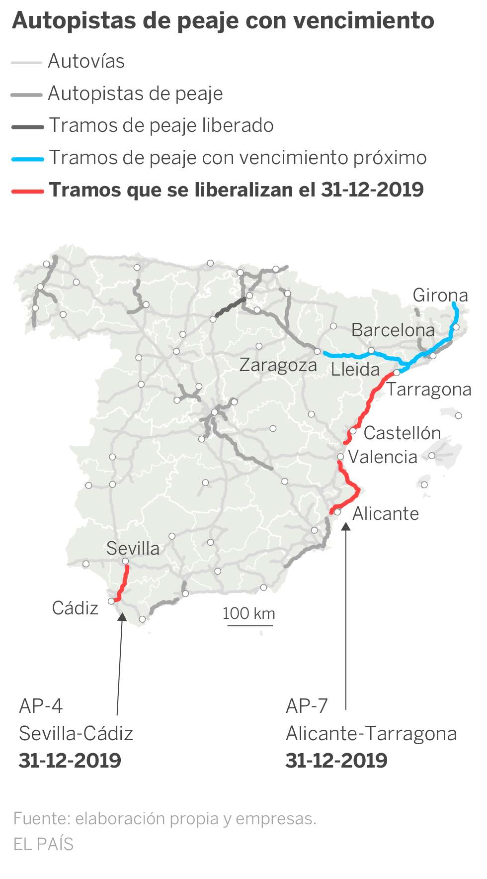 468 kilometers of free highways from Tarragona to Alicante and from Seville to Cádiz from New Year's Eve