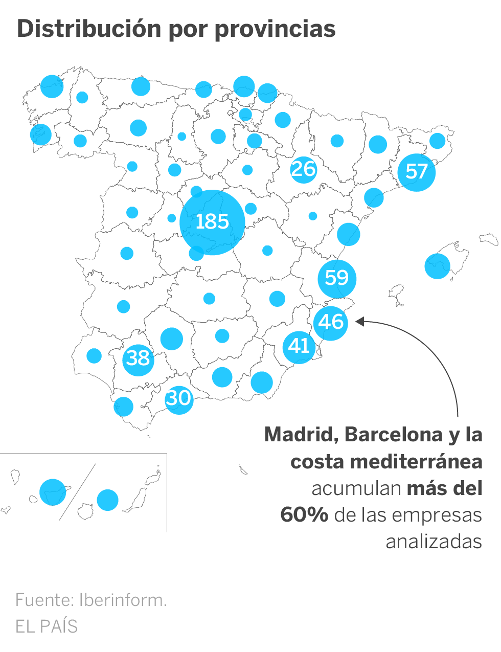 These are the 800 fastest growing young companies in Spain