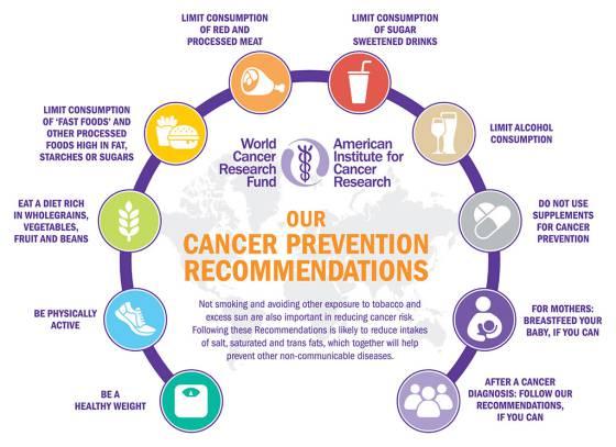 Contra el cáncer, más verdura y menos carne, refrescos y alcohol