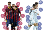 Barcelona - Real Madrid / Final de la Copa del Rey
