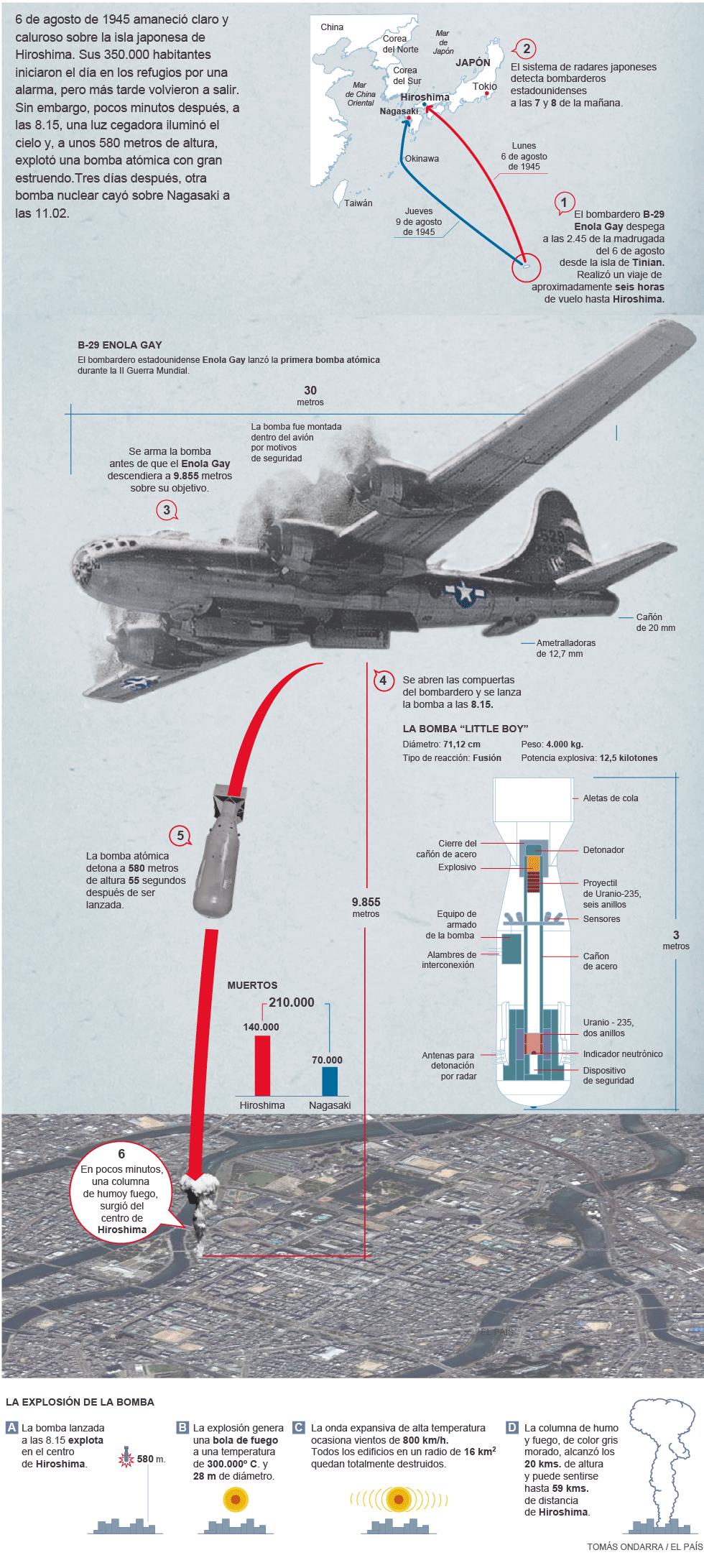 La bomba aniversario de neon - 2 6