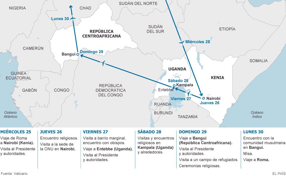 Visita del Papa a África