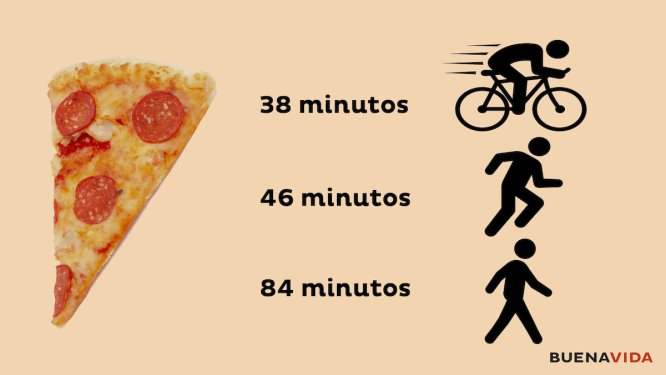 A que velocidad hay que correr para quemar grasa