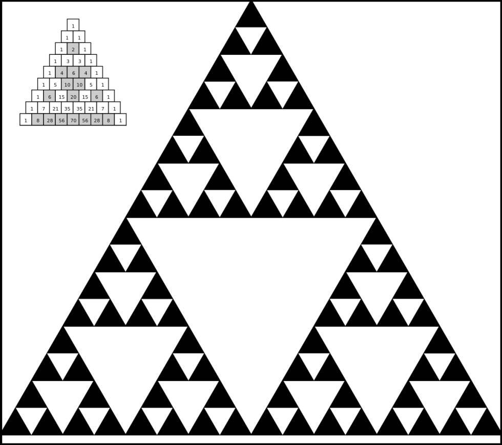 Los tesoros matemáticos que esconde el triángulo de Pascal | Blog El ...