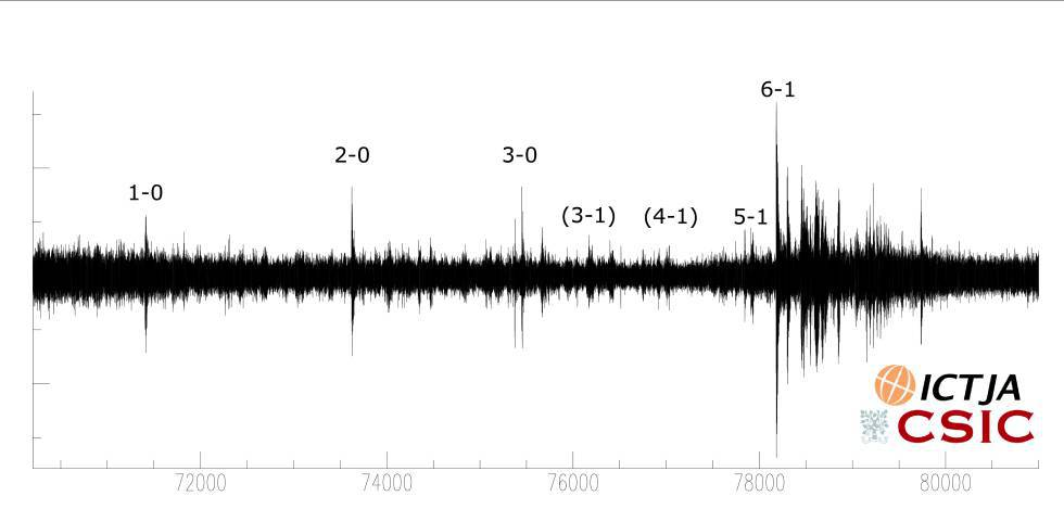 The tremors, marked with the soccer game score.