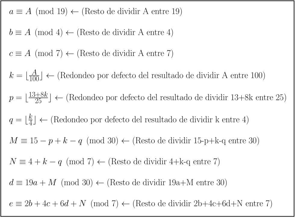 Las Matemáticas De La Fecha Del Domingo De Resurrección Blog El
