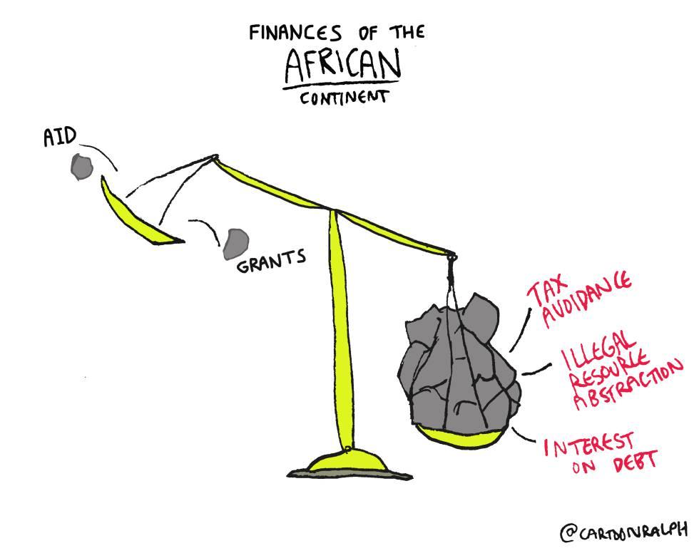 Finanzas del continente africano. En un platillo de la balanza: ayuda y subsidios. En el otro: evasión de impuestos, robo de recursos naturales e intereses de la deuda.