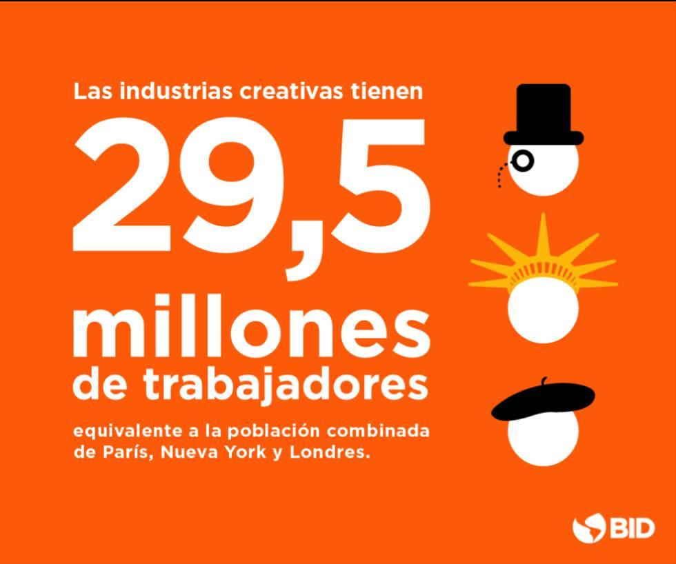 50 innovaciones que no sabías que eran de América Latina y el Caribe