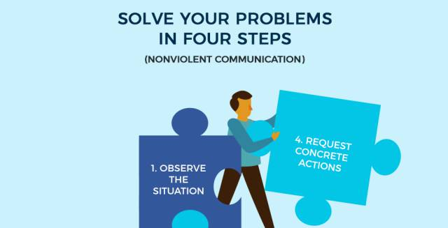 Four steps to solving interpersonal problems