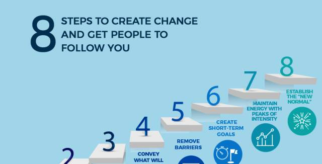 8 steps to create change and get people to follow you