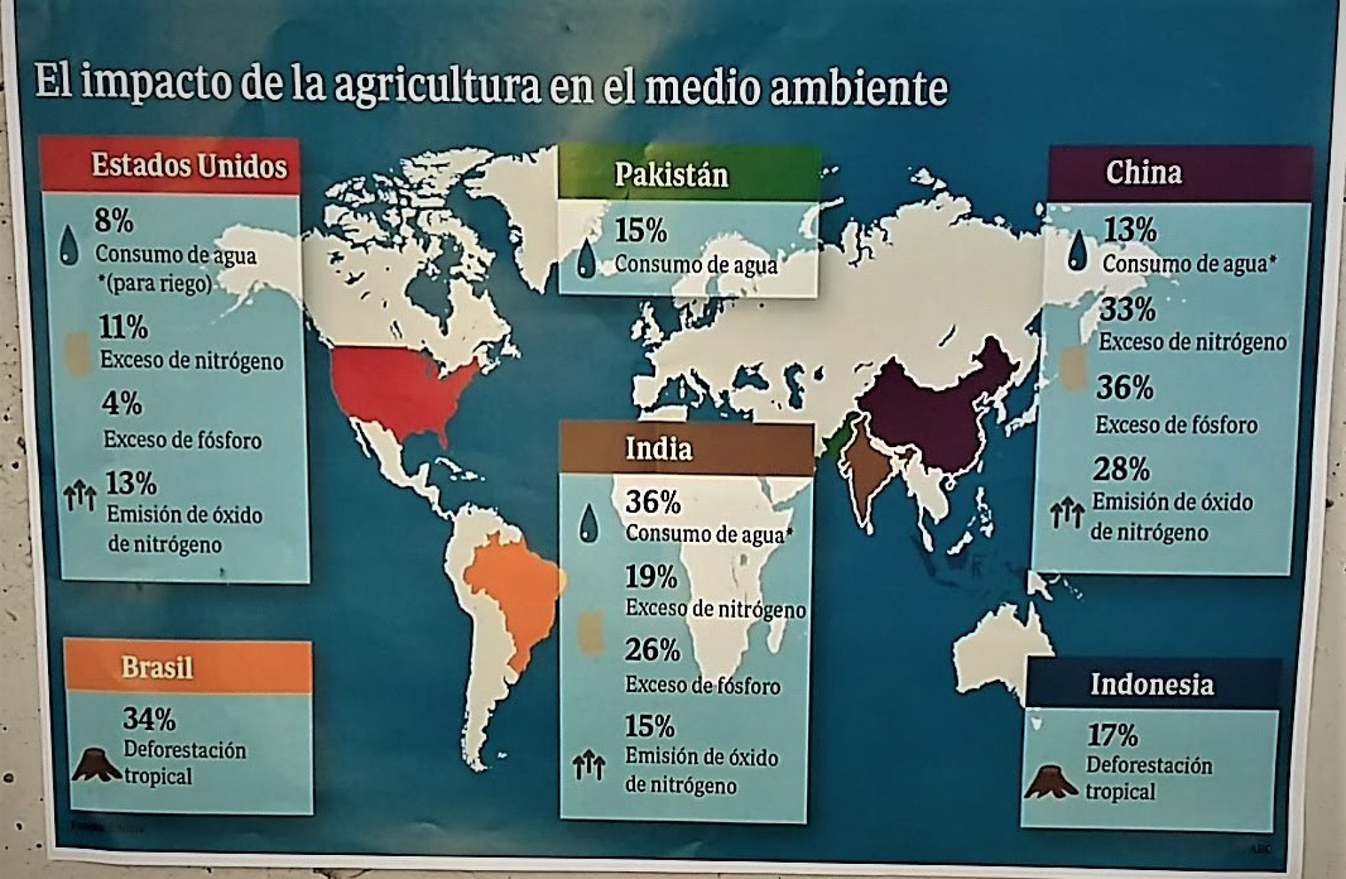 Agricultura y medio ambiente | Mª EUGENIA PÉREZ, IES 'ÍTACA'