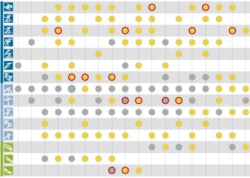 Gráficos En Los Juegos Olímpicos El País