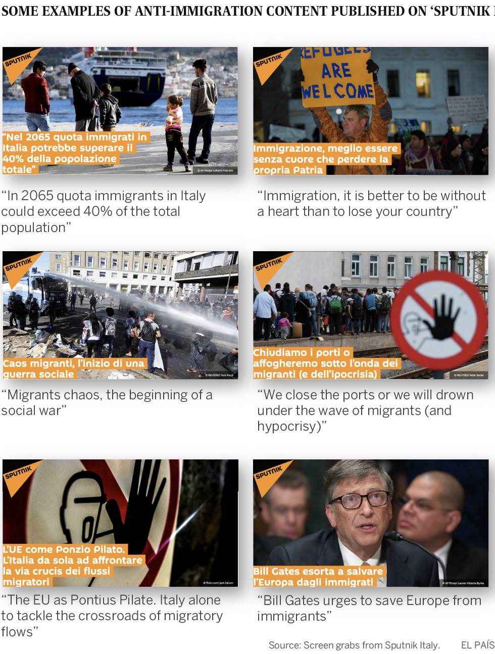 Russian-language websites of news channels: a selection of sites