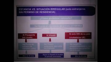 Diapositivas utilizadas en el curso de formación para personal administrativo del Servicio Madrileño de Salud.