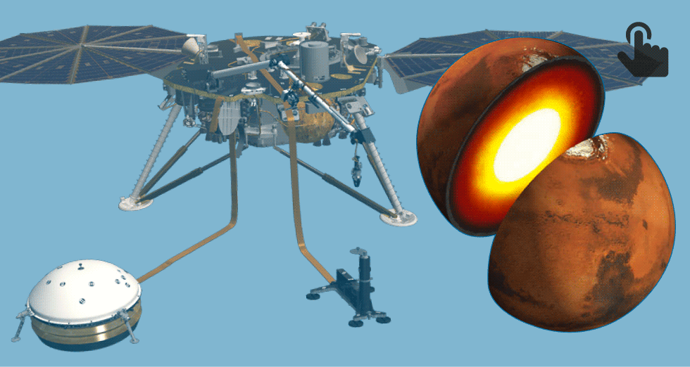 Gráfico: el viaje hasta Marte de la sonda InSight