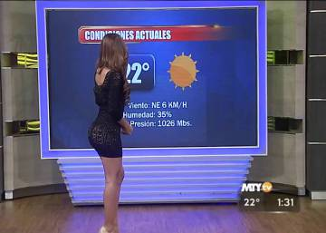 Why Mexico's weather girls have taken the country by storm