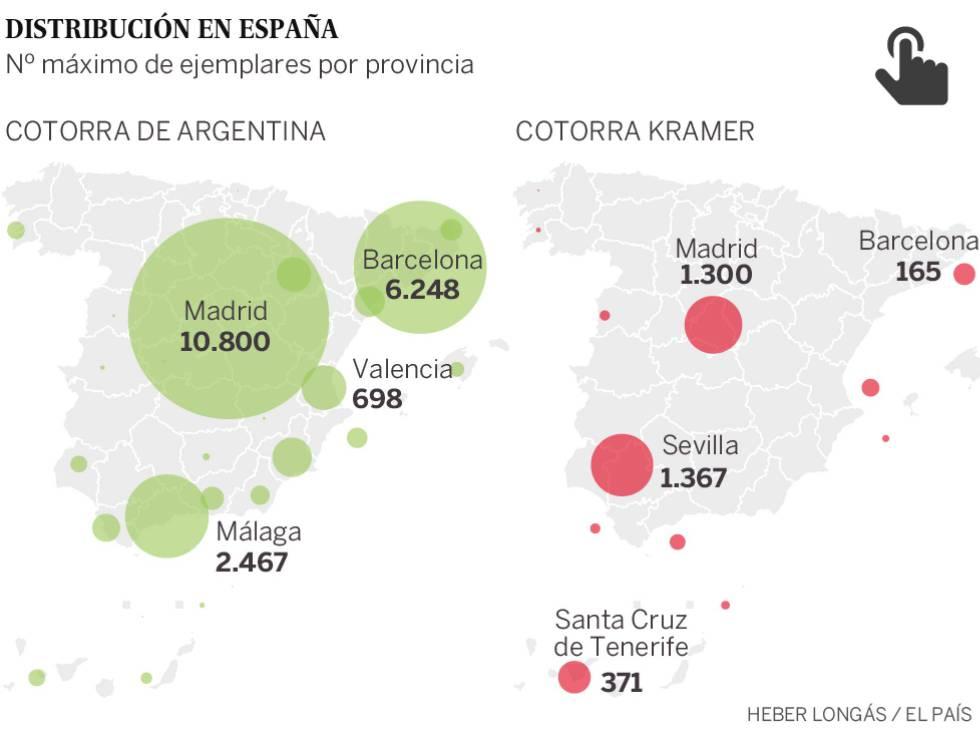 Datos del censo de 2015 de la organización SEOBirdlife.