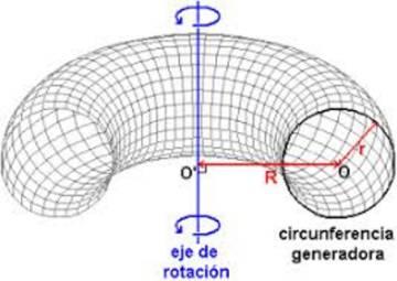 Los tres toreros de las matemáticas: así es la teoría KAM