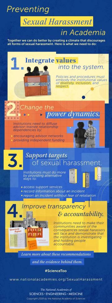 Una de las infografías que la Academia ha preparado para resumir algunas de las recomendaciones que apuntan en el informe.